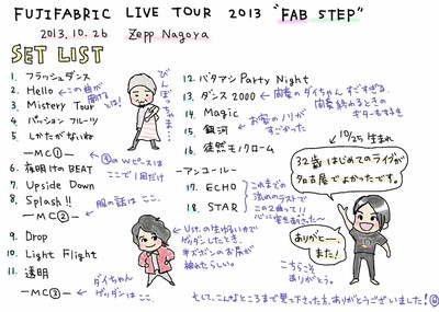 Fabstep10